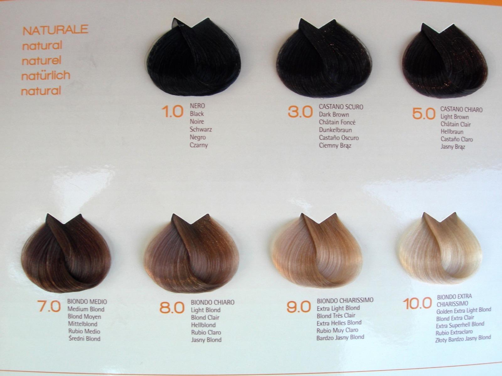 Linea Biokap (capelli) / Tinta / Nutricolor / Biokap Tinta per Capelli